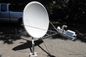 GDSatcom 1.2m FlyAway Antenna quick deploy antenna